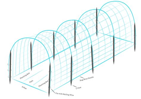 5 Foot Trellis Panels by 3 Ways To Build A Hog Wire Trellis Gardens Metals And