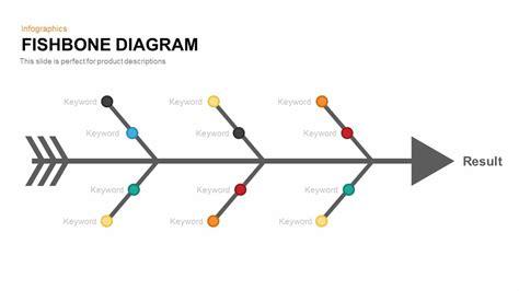fishbone powerpoint keynote diagram slidebazaar