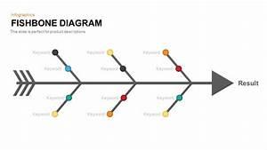 Fishbone Powerpoint Keynote Diagram