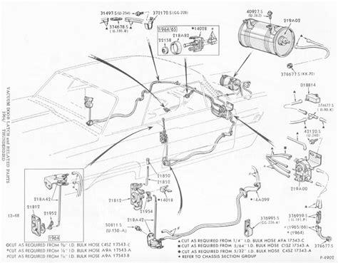 Diagrams Wiring Thunderbird Diagram Best