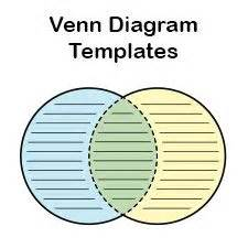 Best Venn Diagram Template Images
