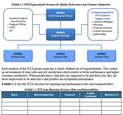 staffing plan template  federal proposal experts