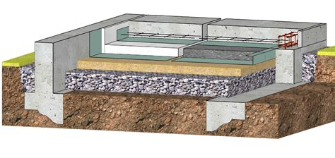 les gammes knauf pour l isolation de dalle b 233 ton sur terre