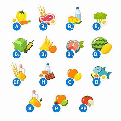 Vitamin Vitamins Groups Chart Icons Vector Foods