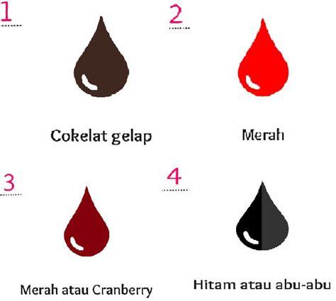 Gambar Rahim Pada Wanita Penyebab Haid Keluar Darah Hitam Pekat Dan Menggumpal