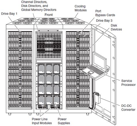 Vmax Engine Architecture Pictures To Pin On Pinterest