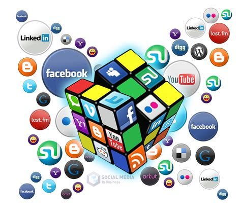 social media marketing instantsocialmedia the ins and outs of social media