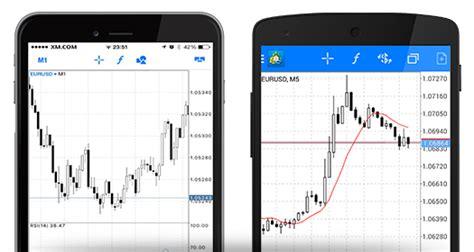 xm forex trading platform forex platforms 16 trading platforms at xm