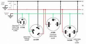 Nema L6 20p Plug Wiring Diagram