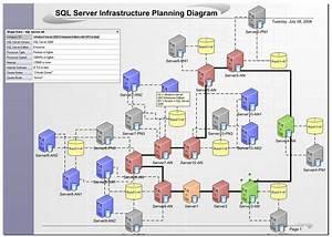 Sql Cluster Diagrams In Visio