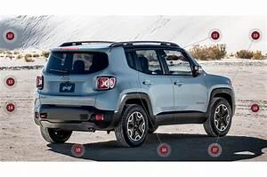 Jeep Renegade Essence : by design jeep renegade automobile ~ Gottalentnigeria.com Avis de Voitures