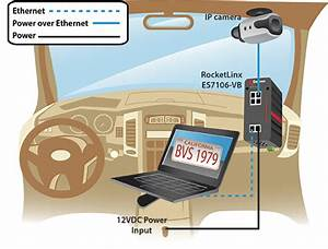 License Plate Recognition - COMTROL Corp
