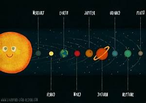 Show Me the Solar System - Pics about space
