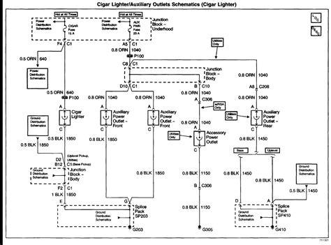 similiar fuse diagram for 2005 chevrolet 1500 keywords 2005 silverado fuse box diagram justanswer com chevy
