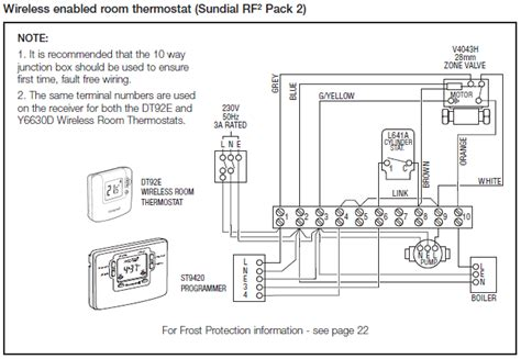 Sundial Furnace Central Heating Wiring Diagrams