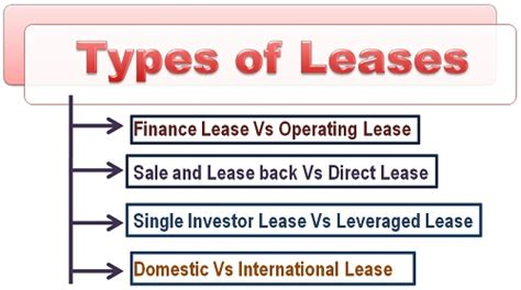 What Are The Types Of Leases? Business Jargons