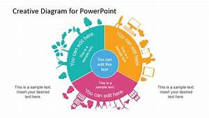 Circular Creative Diagram Template For Powerpoint