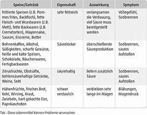 První pomoc First Aid Erste Hilfe - PDF