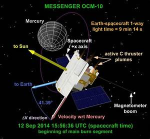 MESSENGER Completes Second Burn to Maintain Mercury Orbit ...