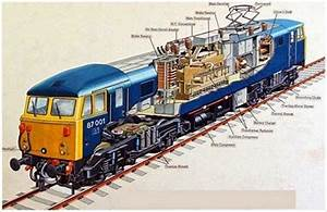 Electric Train Engine Inner Parts, Electric, Free Engine ...