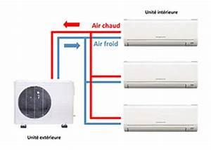 Comment Installer Une Clim Reversible Soi Meme : installation climatiseur multi split climatisation ~ Premium-room.com Idées de Décoration