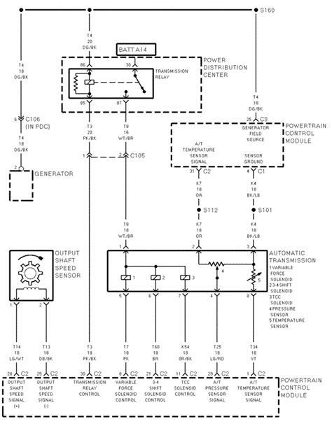 Dodge Dakota Wiring Diagram Start Sys Auto