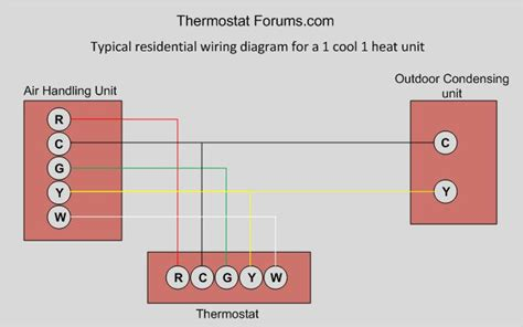 Ac Thermostat Wiring by Cr4 Thread Ac Thermostat Wiring