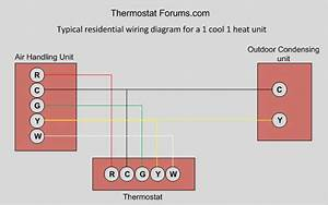 Electric Furnace Ac Thermostat Wiring Diagrams : thermostat wiring diagram ~ A.2002-acura-tl-radio.info Haus und Dekorationen
