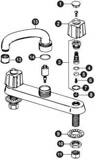 kohler kitchen faucet parts diagram delta kitchen faucet repair on kohler kitchen faucets repair parts apps directories