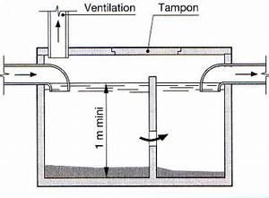 Fosse Septique Beton Ancienne : traitement des eaux ~ Premium-room.com Idées de Décoration