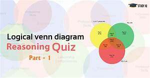 Venn Diagram Reasoning Free Quiz 1 For Ssc And Railway