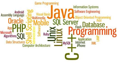 Department Of Computer Science Engineering  Sanjeevan. Consulting Resume Examples. Keywords To Use In A Resume. Abap Resume Sample. Photo On Resume. Object For A Resume. Hostess Job Resume. How To Put Skills On A Resume. Free Word Resume Template