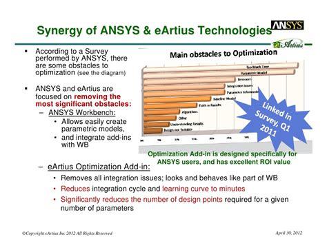eartius ansys optimization add  webinar