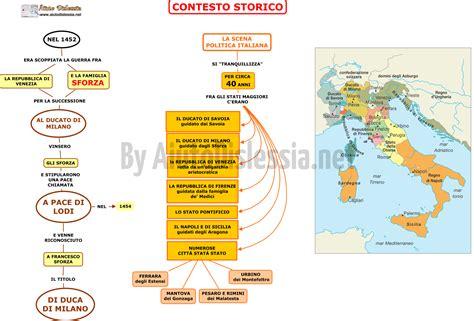 illuminismo contesto storico il rinascimento in italia 3 176 liceo artistico