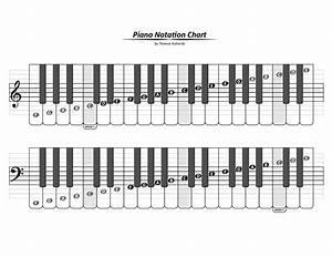 piano keys chart printable   frechel.info
