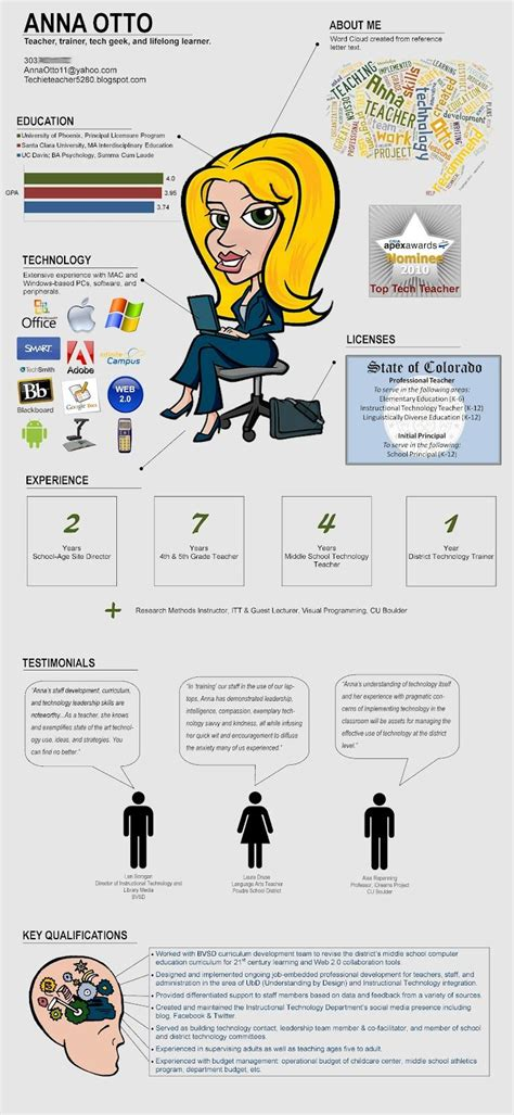 create infographic resume fre create an infographic resume or make infographics with