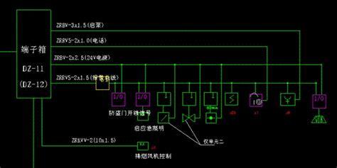 question to ask 弱电消防系统图是咋看的嘛 广联达 服务新干线 答疑解惑