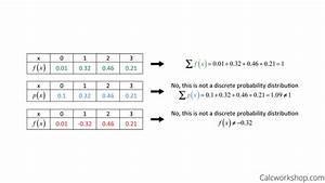 Discrete Random Variable 11 Step By Step Examples