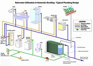 Roof Water Harvesting With Ground Water Recharge System  U2026