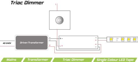 l dimmer using triac how do i dim led tips advice for single colour led