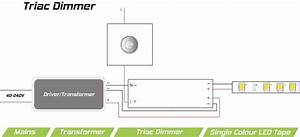 Triac Dimmer Module