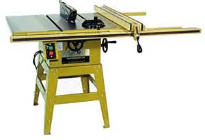 Used Grizzly Cabinet Saw by Powermatic 64 Table Saw What Do You Think Of It By