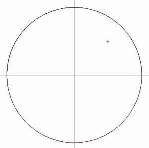 Mittelpunkt Kreis Berechnen : approximation schritt 1 ~ Themetempest.com Abrechnung