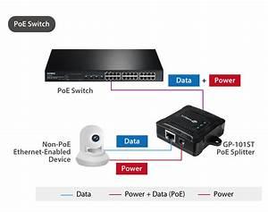 Ieee 802 3at Gigabit Poe  Splitter With Adjustable 5v Dc