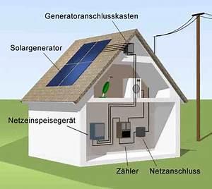 Wie Funktionieren Solarzellen : solaranlage bauen eigenen strom erzeugen ~ Lizthompson.info Haus und Dekorationen