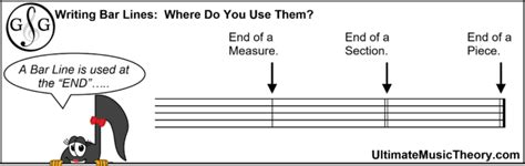 This indicates the end of a musical movement or an entire composition. Writing Bar Lines - Different Functions - Ultimate Music Theory