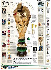 fifa world cup trophy visualoop