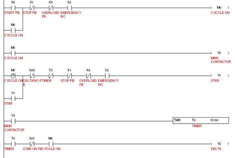 Ladder programming in plc stlfamilylife typical circuit diagram of star delta starter plc plc ladder plc ebook plc programming ccuart Image collections
