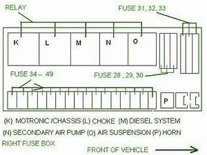 Mercedes W220 Front Of Vehicle Fuse Box Diagram  U2013 Circuit