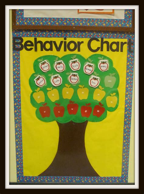 behavior chart move students from green to bellow to 924 | 62ce72e246cb7e6d6621852664483817